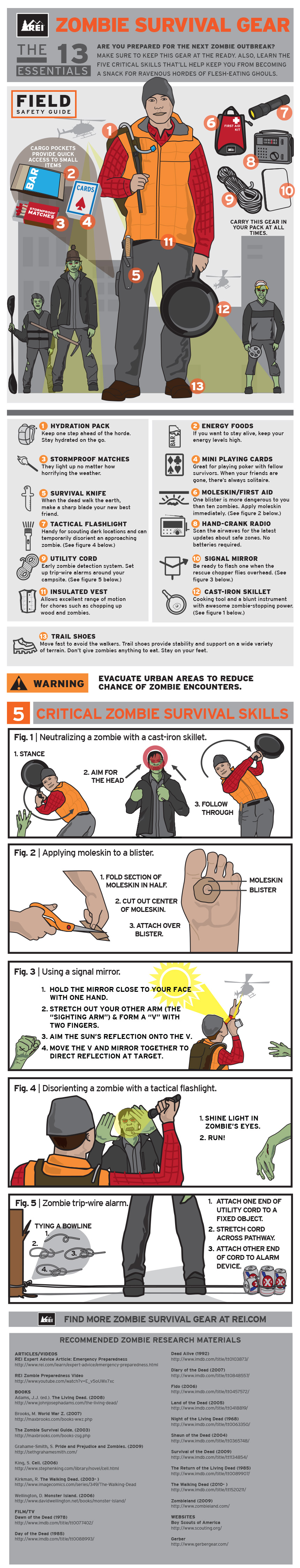 13 Essential Tools for Surviving a Zombie Apocalypse