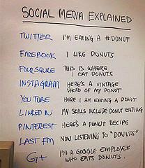 managing-social-media