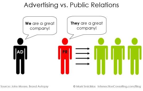 public-relations-investment