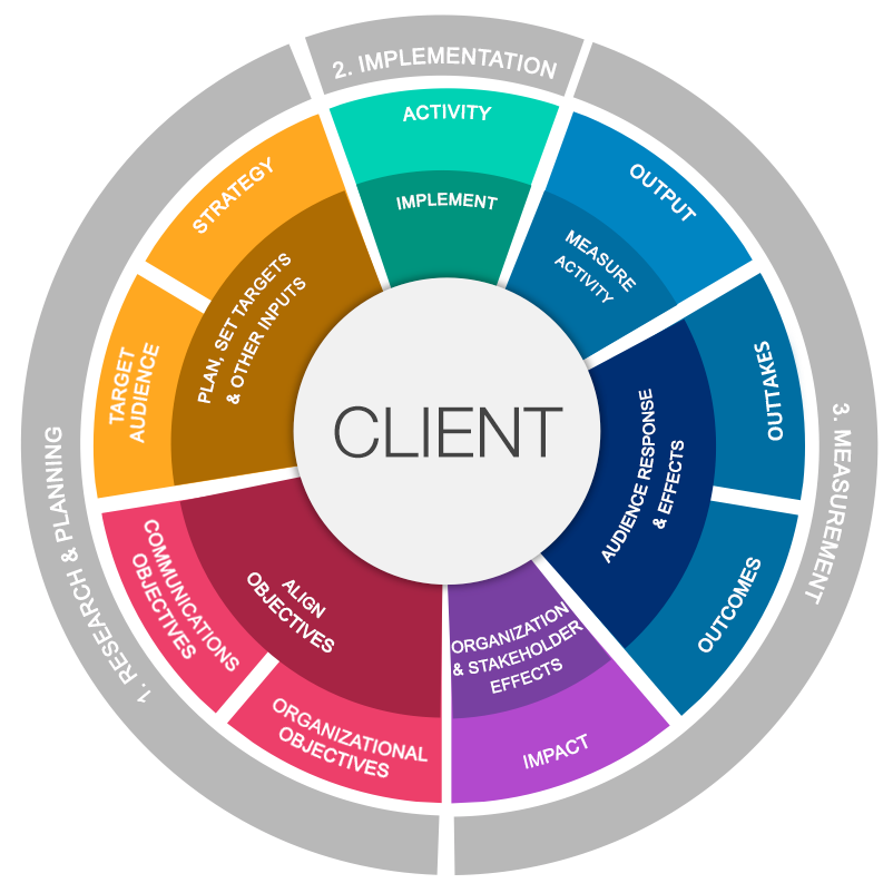 client-wheel.png