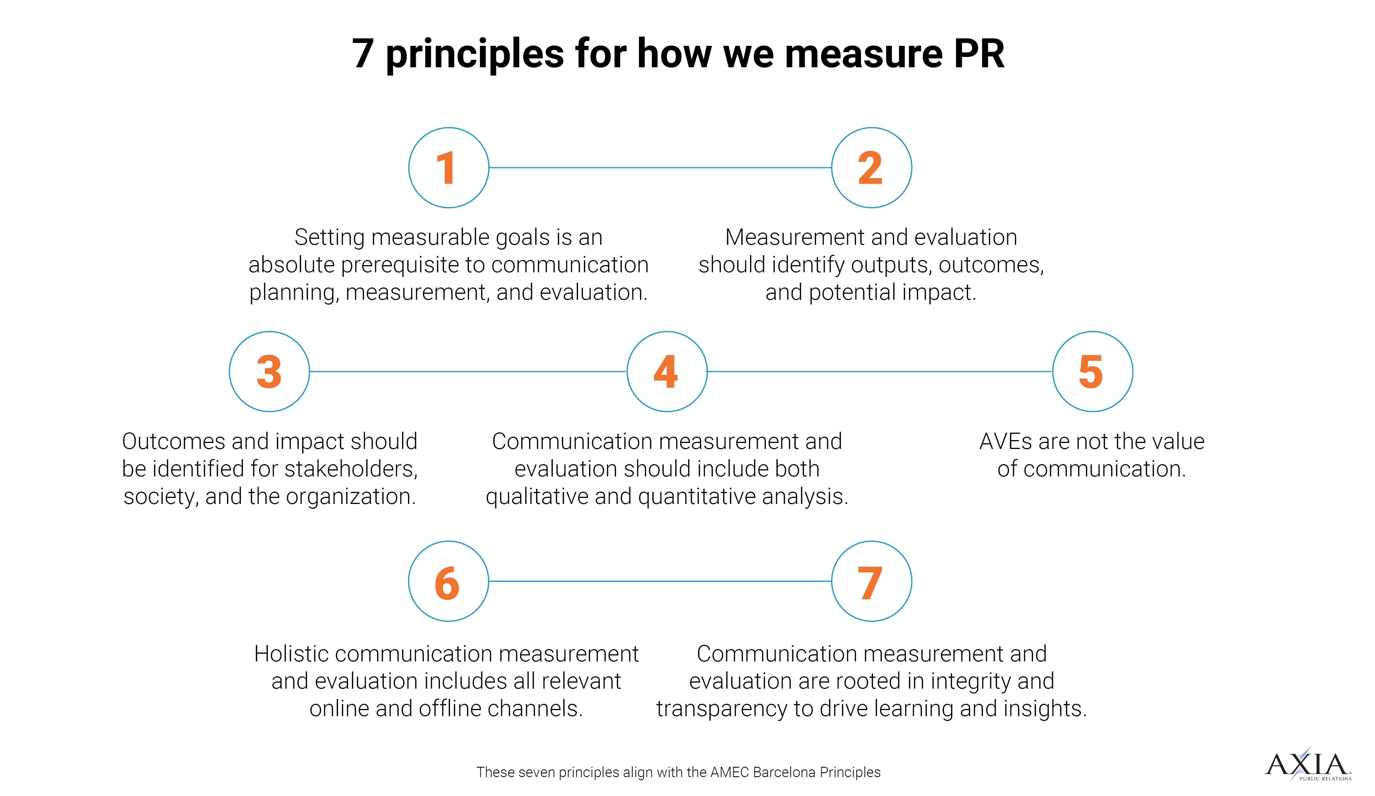 7-principles new bg